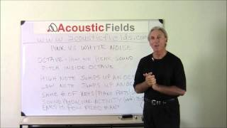 Gambar cover Pink Noise Vs White Noise - www.AcousticFields.com