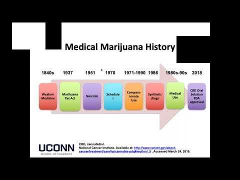 April 2019 - Medical Cannabis and Colorectal Cancer Webinar