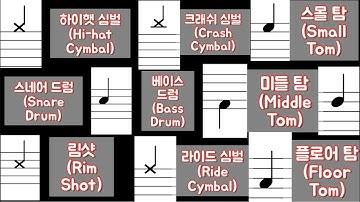[드러머룸] 드럼 왕 초보 이론 음표 쉼표 드럼 명칭 드럼 악보 표기법 악보 보는 법