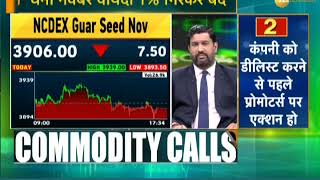 Commodities Live: Know about action in commodities market, 15th October 2019