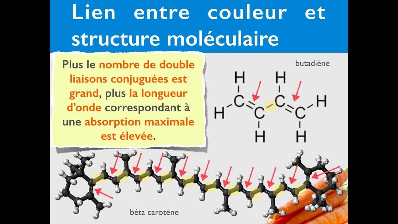 Molecules Organiques Et Couleur 1 2 Youtube