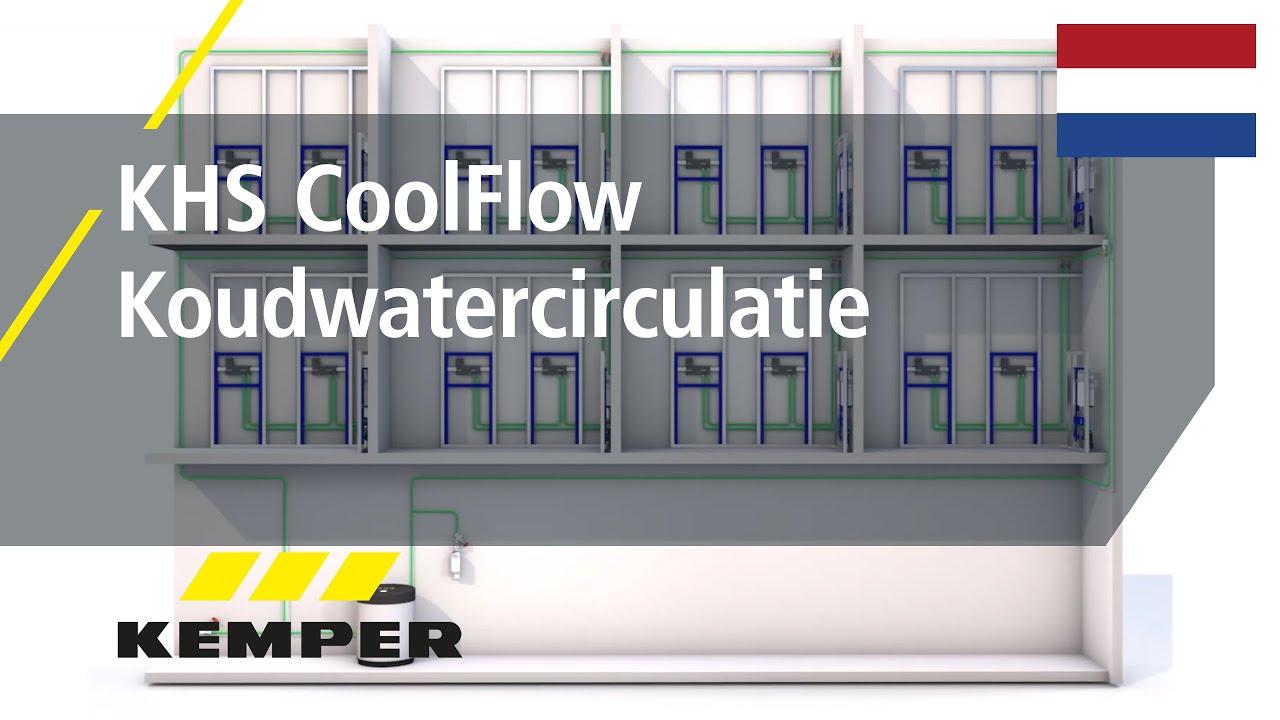 Youtube Video: KHS CoolFlow Koudwatercirculatie