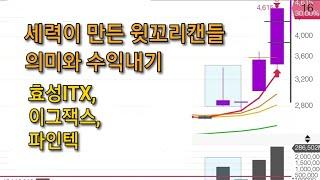 주식) 세력이 만든 윗꼬리캔들 수익내기: 효성ITX, …