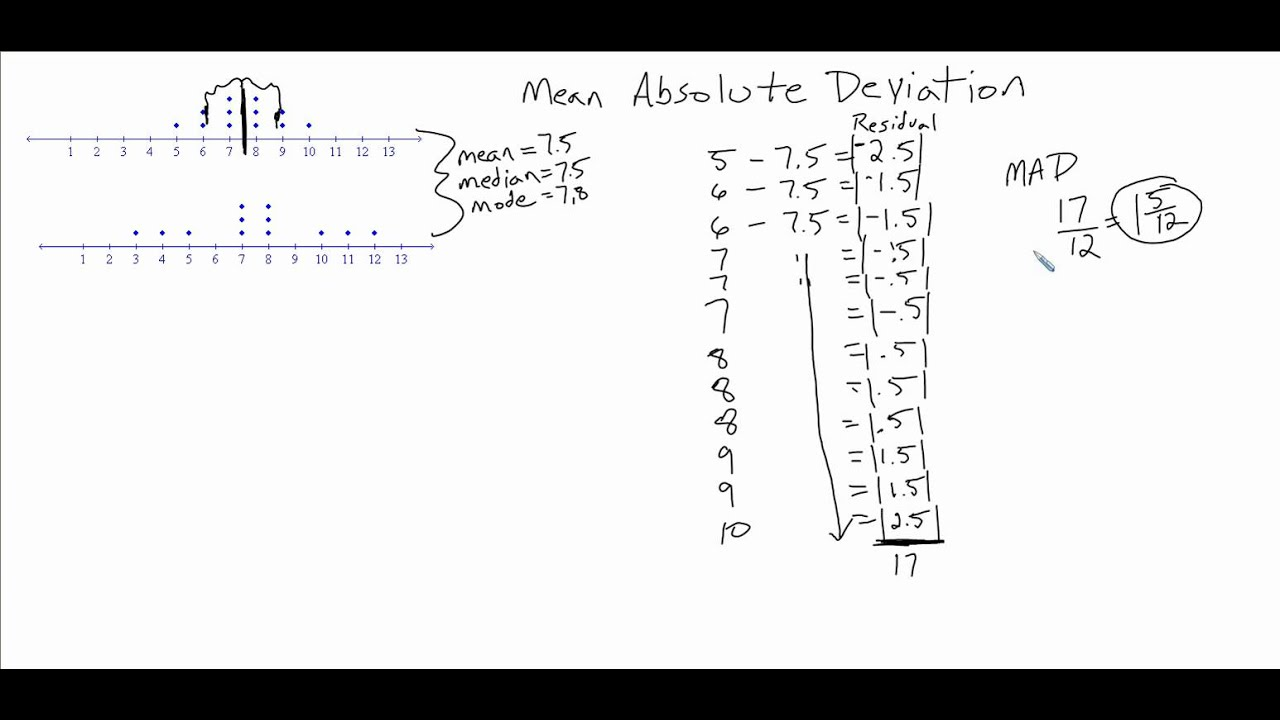hight resolution of Center and Spread of Data (solutions