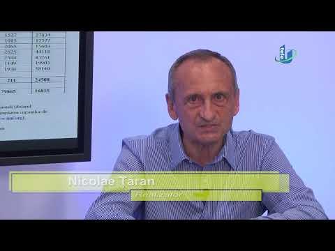 TeleU: Despre economia globală, la Lecția de economie