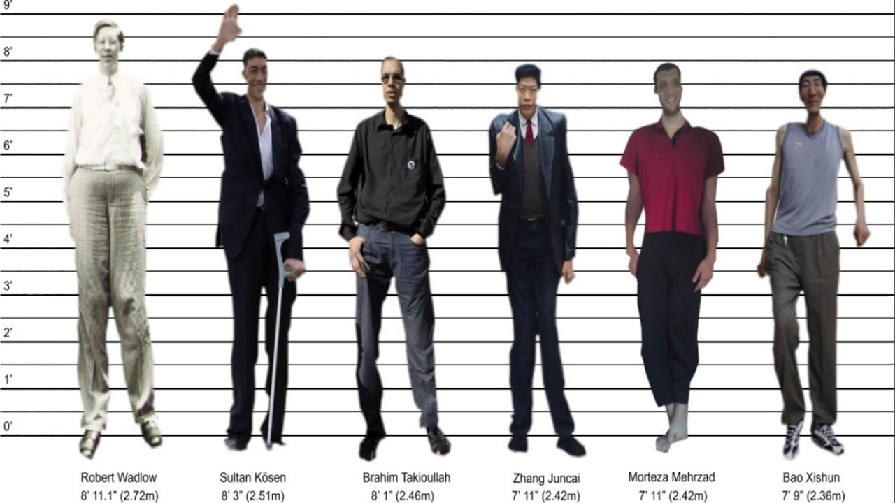 Tallest Man Ever 2 Robert Wadlow 9 Foot Tall Youtube