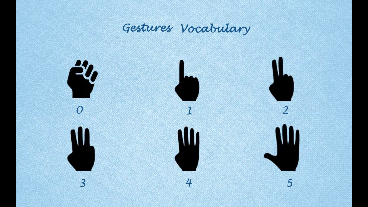 Hand Gestures Recognition using Kinect sensor