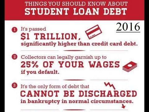 Dear Generation Z: Stay outta DEBT!!!