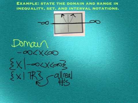 Domain, Range, and End Behavior - YouTube