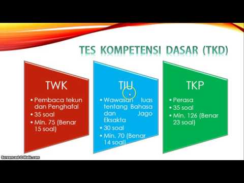 1.  Karakteristik Soal dari TWK, TIU dan TKP