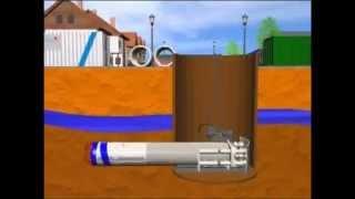 Microtunnel Boring Machine (MTBM) Process – Animation
