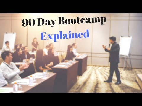 Atlanta Public Speaking   90 Day Bootcamp 2018