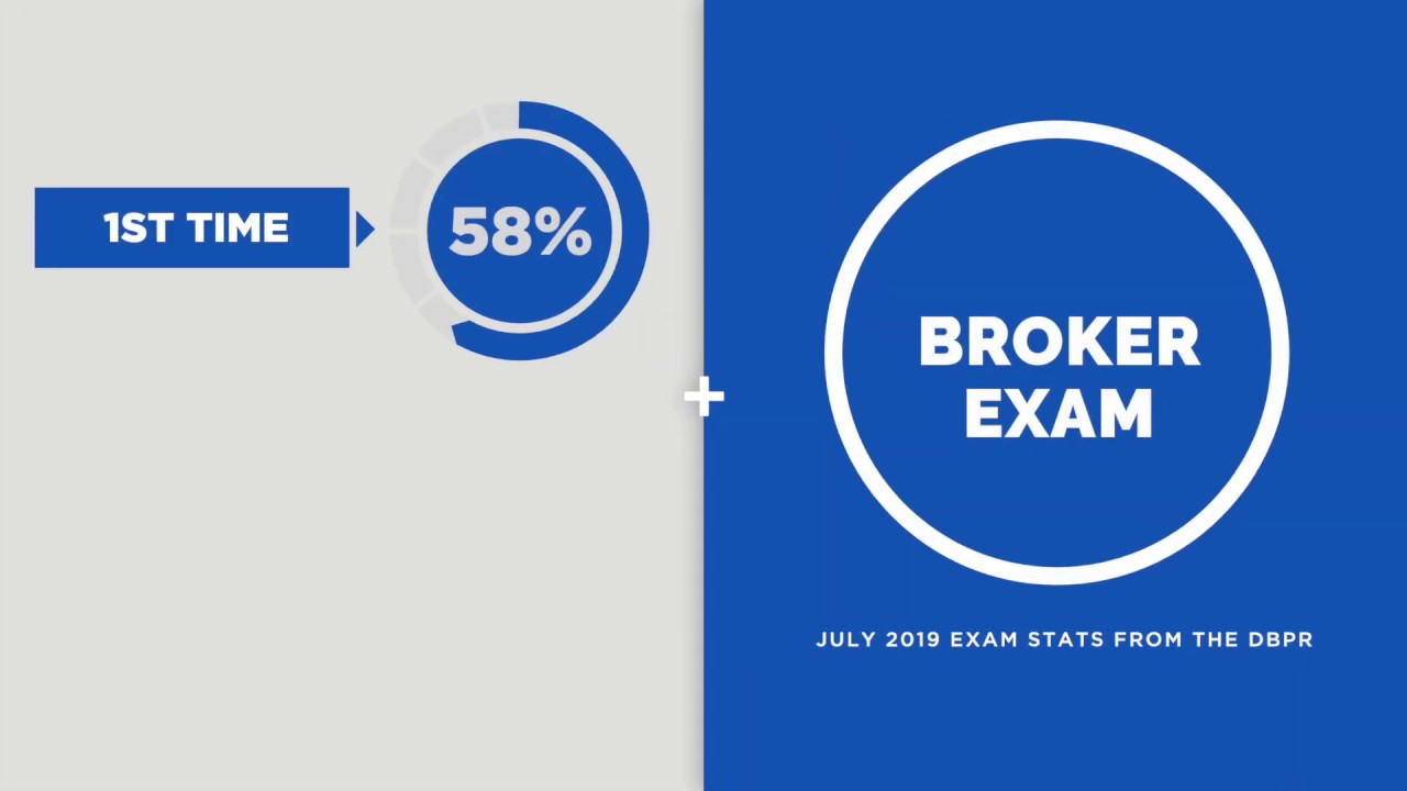 Exam Prep Class for Real Estate Sales & Brokers State Exam