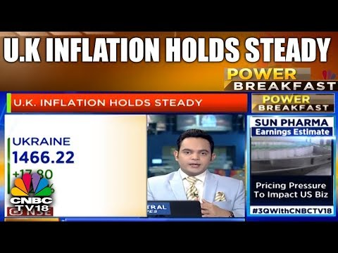 U.K Inflation Holds Steady | Corporate Earnings Mixed | Power Breakfast | CNBC TV18