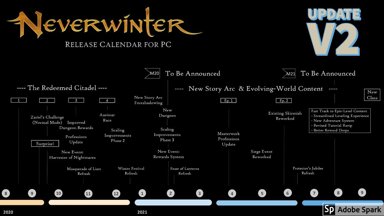 Neverwinter Updated RoadMap New Class/New Race Confirmed !!   YouTube
