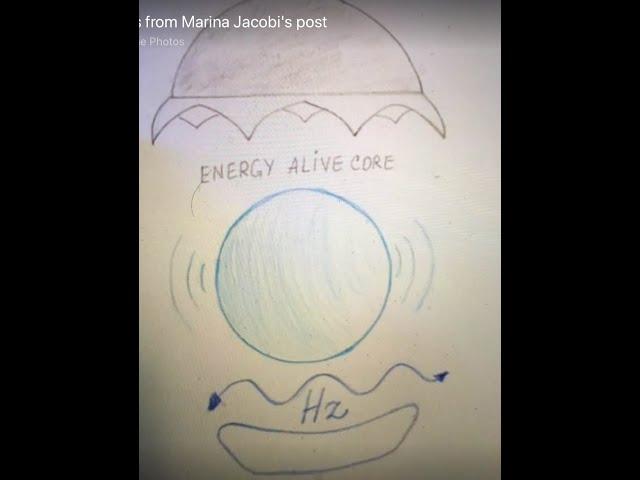 Quantum Manifestation - Marina Jacobi  / MOTHERSHIP MEDITATION