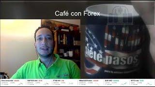 Forex con Café del 13 de Febrero del 2018