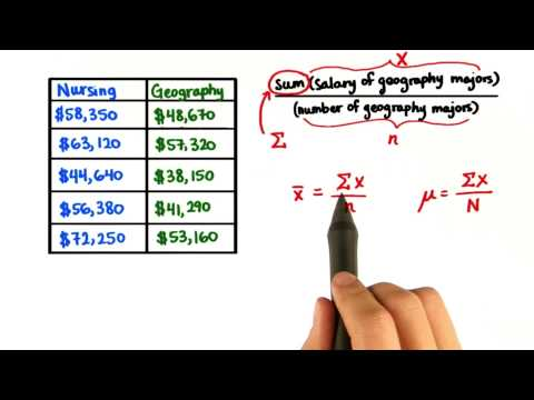 Helpful Symbols - Intro to Descriptive Statistics