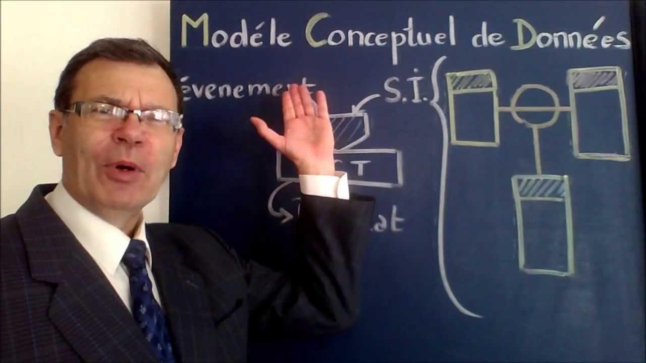 MERISE MCD 29 -- La classe d'entité : Initiation au Modèle Conceptuel de Données - YouTube