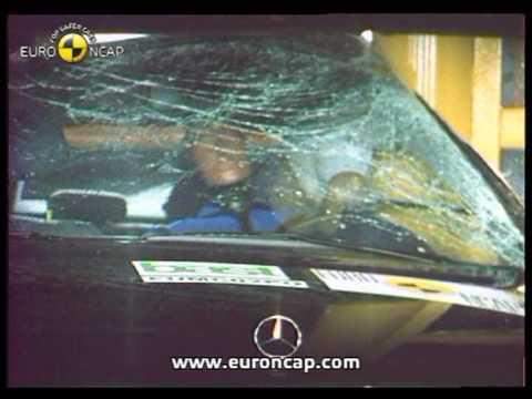 Euro NCAP | Mercedes Benz C Class | 2002 | Crash Test