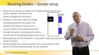 Solar Panels Blocking Diodes