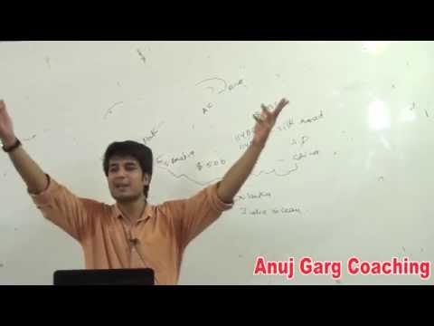 China's Territorial Claims- Anuj Garg IAS Coaching