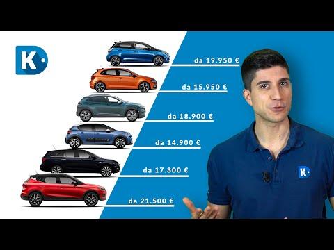 auto nuove a 20000 euro