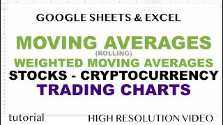 Moving Averages in Stock, Bitcoin, Cryptocurrency Trading Charts Explained - Excel & Google Sheets