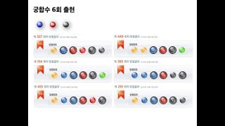 궁합수, 함께 몰려다니는 마피아 같은 번호들 by 로또랩