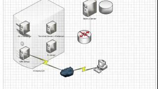 Построение ИТ инфраструктуры для офиса онлайн