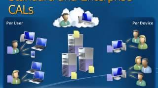 Basics Of Microsoft licensing programs and licensing Models - Modelos de Licenciamiento Basicos thumbnail