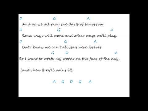 Blind Melon - Change (Lyrics + Chords)