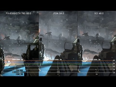 battlefield-4-high:-fx-6300/gtx-760-vs.-ps4/xbox-one-frame-rate-tests