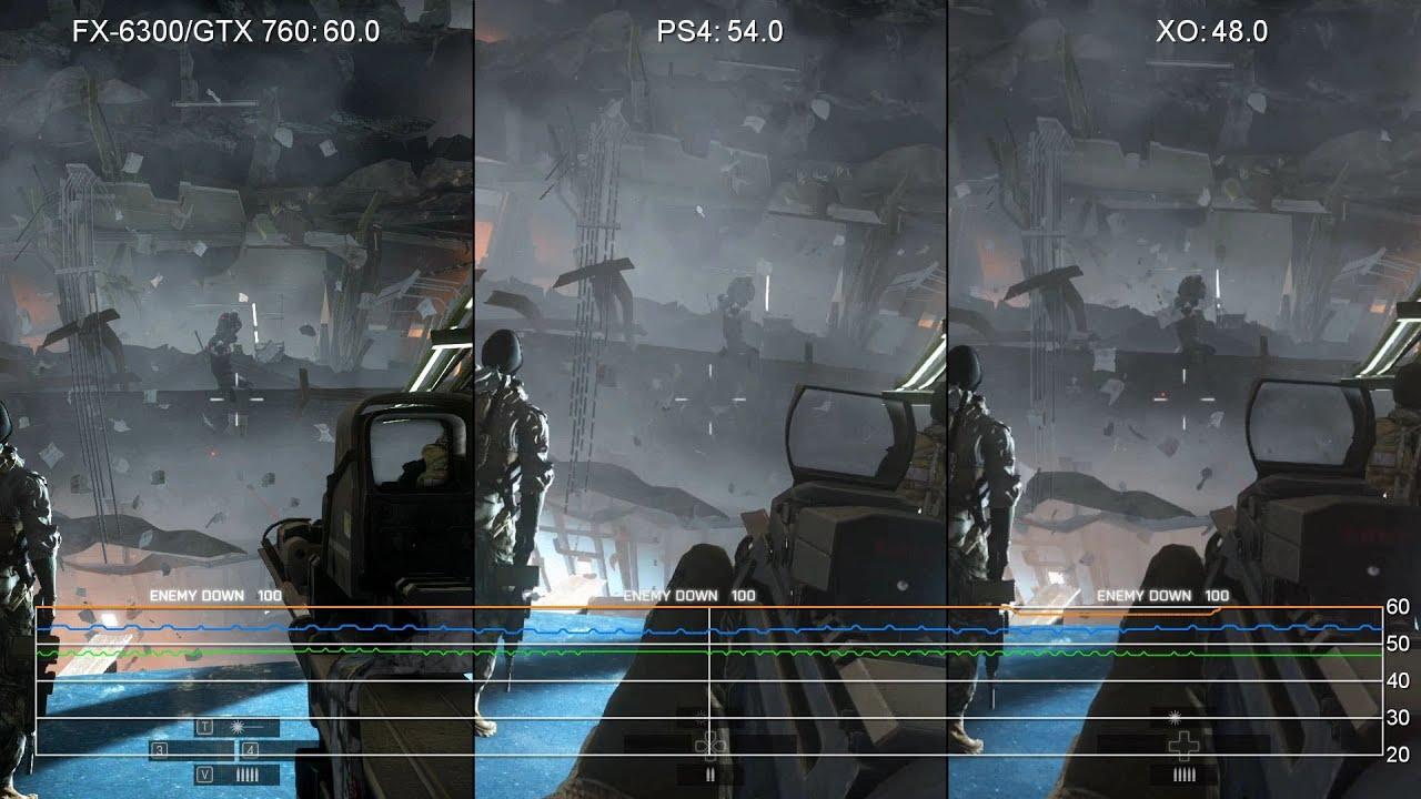 Battlefield 4 High: FX-6300/GTX 760 vs. PS4/Xbox One Frame ...Ps4 Graphics Card Vs Xbox One Graphics Card