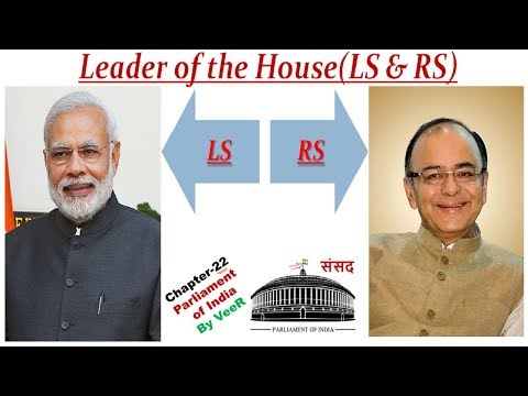L-54-Sessions of Parliament | Whip | Chairman of RS -(Laxmikanth,  Polity)(Part- 3) By VeeR