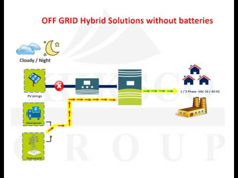 khksco group - OFF GRID Hybrid Solutions without batteries