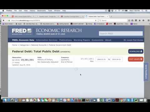 US government liquidity historical analysis