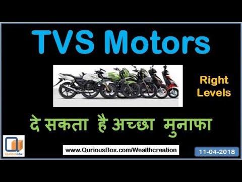 Best Stock To Buy   stock for good return   TVS Motors Analysis   Stock for SIP   QuriousBox