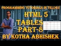 how to insert a table in html in telugu