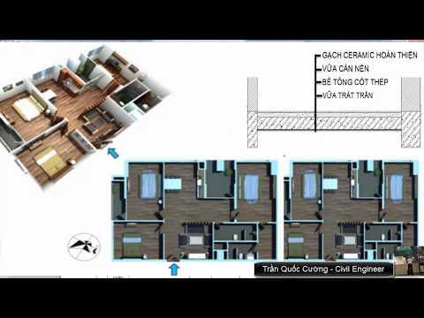 Kiến thức kết cấu xây dựng - Tỉnh tải ,hoạt tải