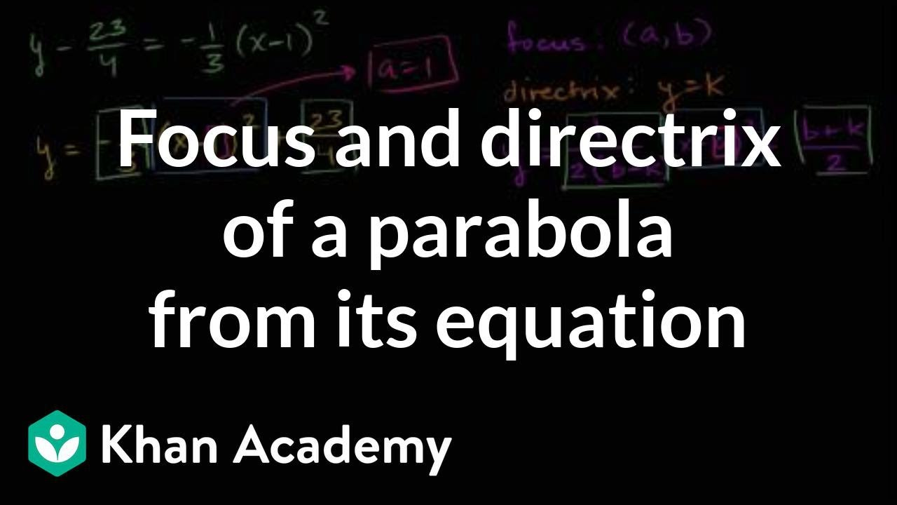 Finding focus and directrix from vertex   Conic sections   Algebra ...