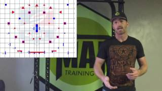 Layout Breakdown of 2016 SPL Social Cup w/ Greg Siewers of MAP Training