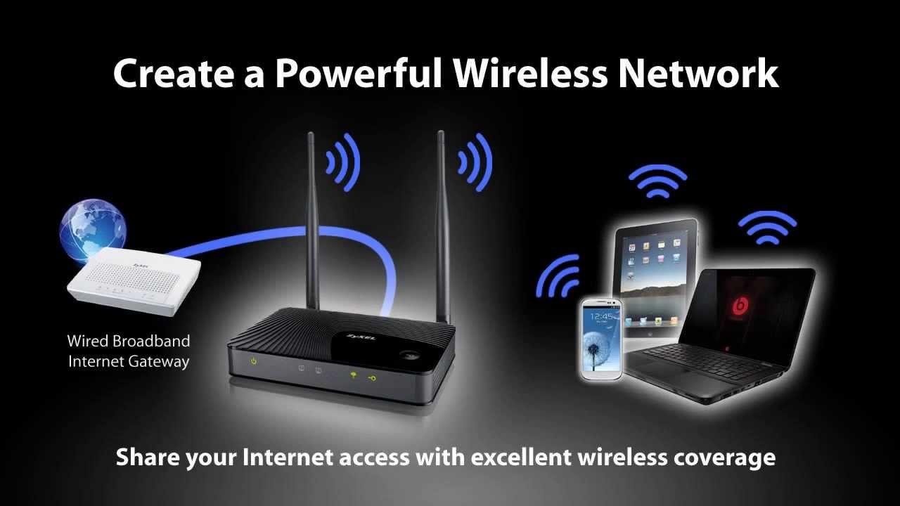 WAP3205 v2 Wireless N300 Access Point