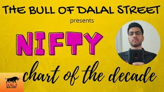 NIFTY: Chart of the Decade | The Most Important Video that You will see in this BULL RUN (हिन्दी)