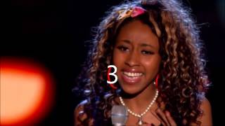 Video TOP 7 BEST AUDITIONS OF SEASON 3 THE VOICE UK  2014 download MP3, 3GP, MP4, WEBM, AVI, FLV Agustus 2018