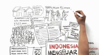 TEDxJakarta - Anies Baswedan - Lighting Up Indonesia