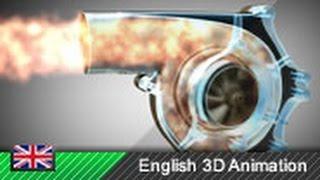 Compresseur centrifuge - Comment ça marche!!! (Animation)
