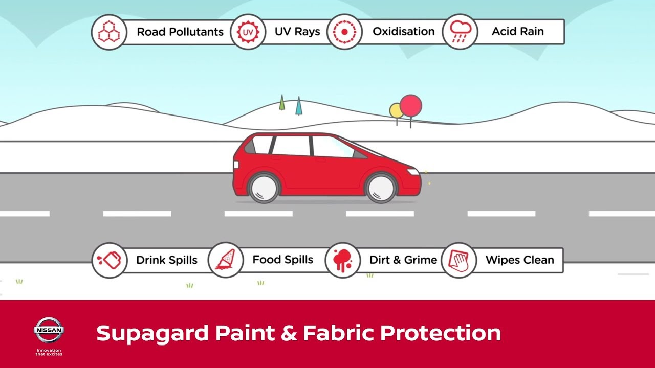 Nissan Supagard Paint And Fabric Protection Youtube