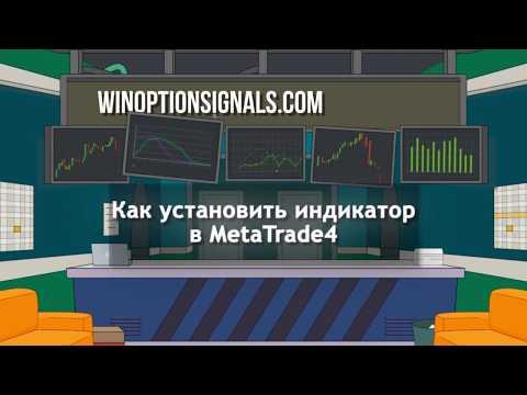 Как установить (добавить) индикатор в МТ4 (MetaTrader4)
