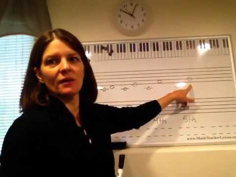 12. Writing melodic and harmonic intervals